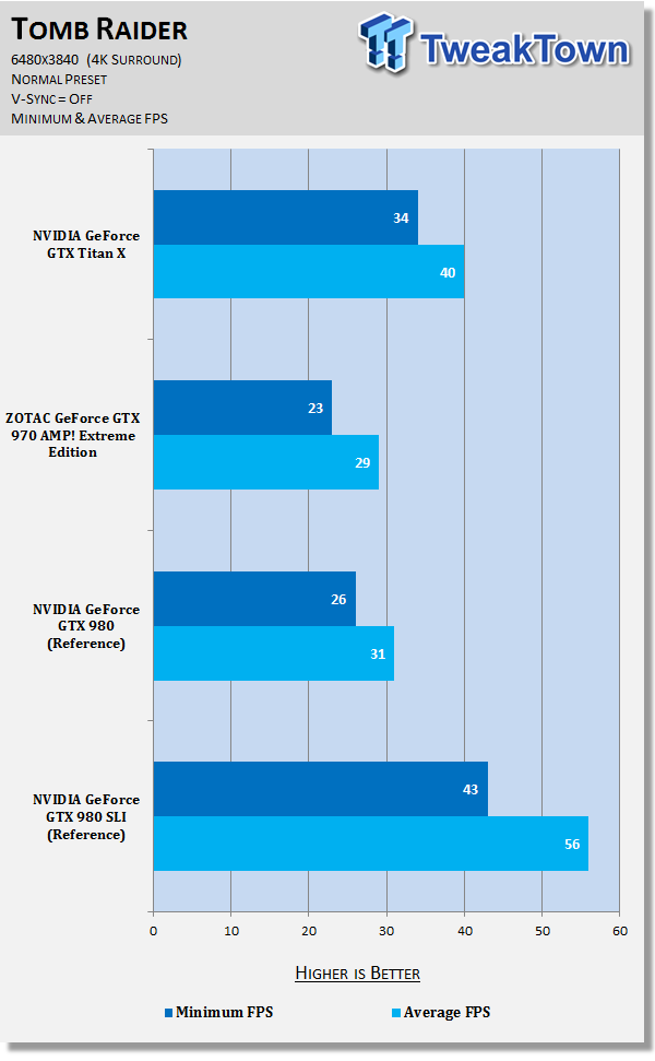nvidia-geforce-gtx-titan-4k-surround-6480x3840_47
