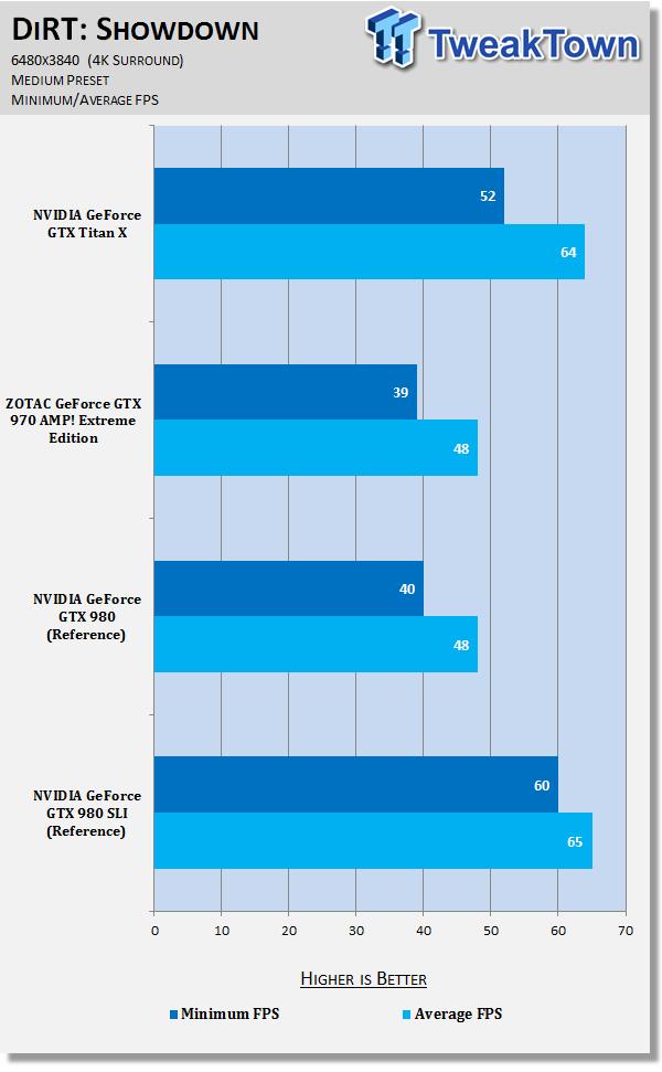 nvidia-geforce-gtx-titan-4k-surround-6480x3840_49