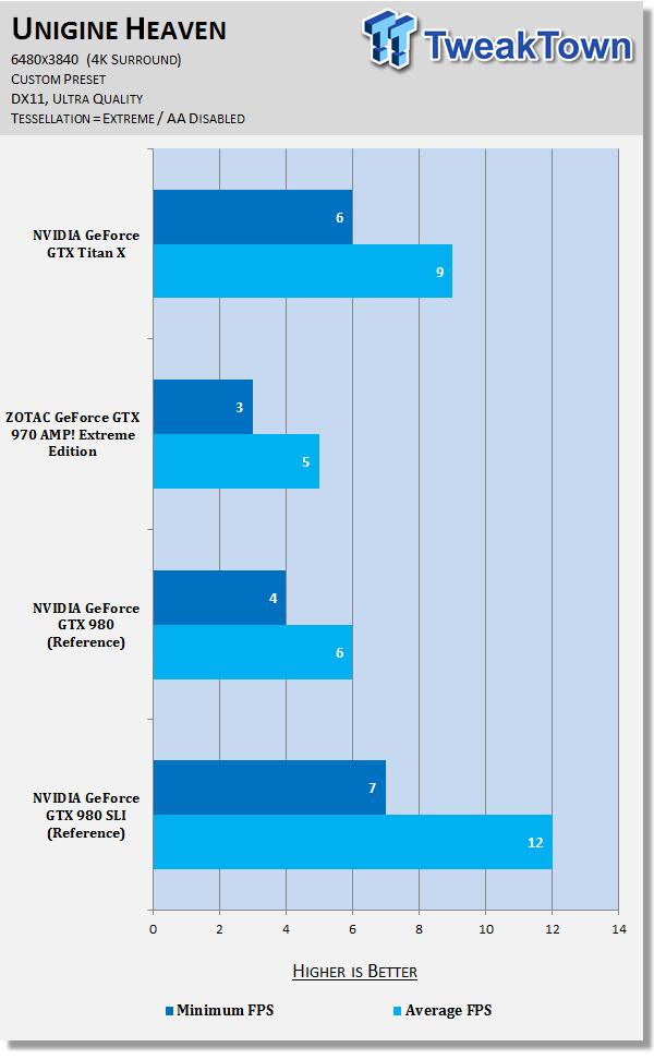 nvidia-geforce-gtx-titan-4k-surround-6480x3840_72