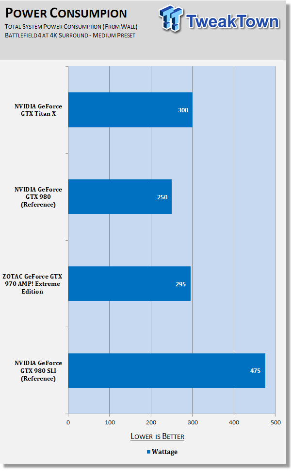 nvidia-geforce-gtx-titan-4k-surround-6480x3840_777