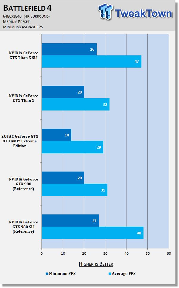 nvidia-geforce-gtx-titan-sli-4k-surround-6480x3840_40