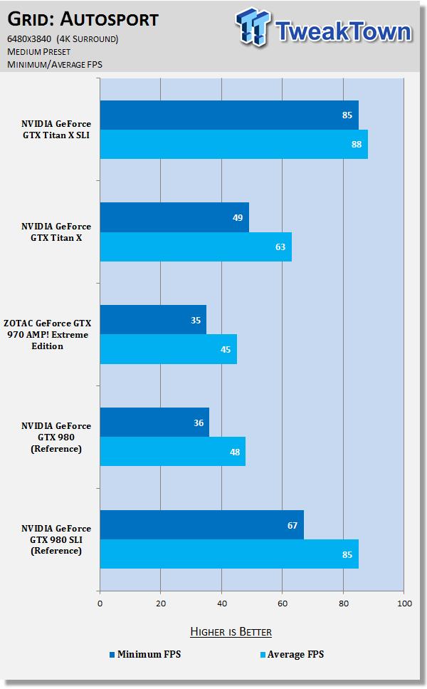 nvidia-geforce-gtx-titan-sli-4k-surround-6480x3840_42
