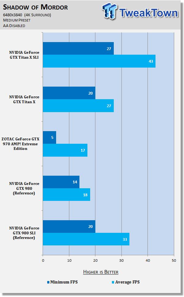 nvidia-geforce-gtx-titan-sli-4k-surround-6480x3840_44