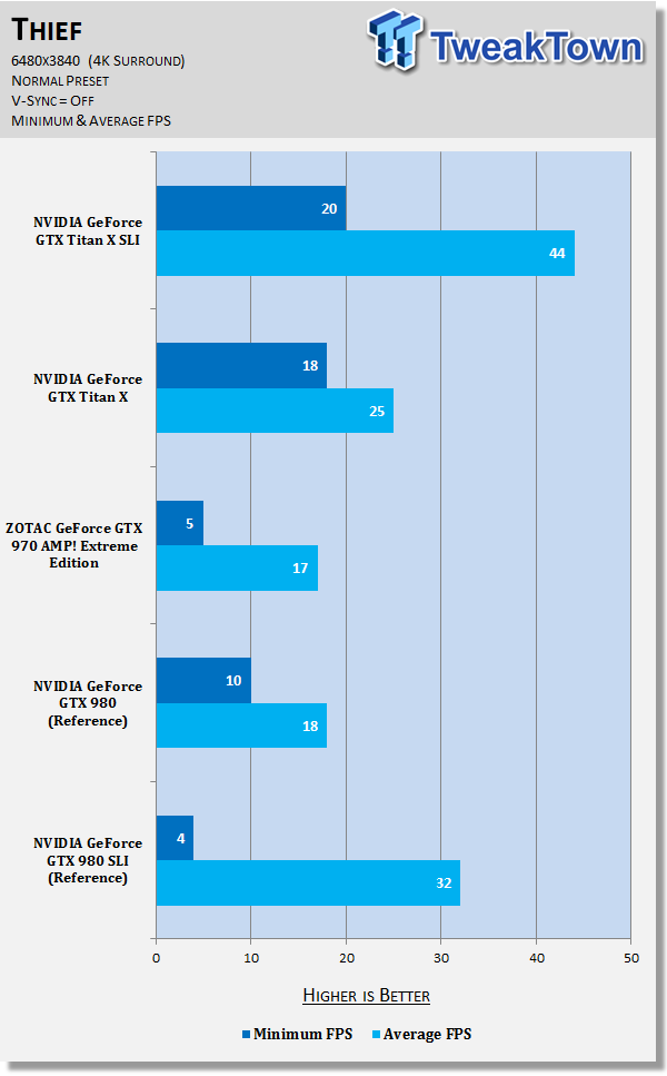 nvidia-geforce-gtx-titan-sli-4k-surround-6480x3840_45