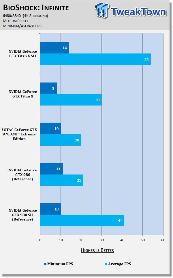 nvidia-geforce-gtx-titan-sli-4k-surround-6480x3840_48