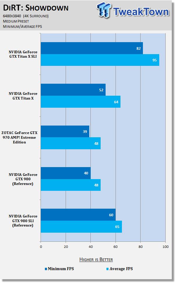 nvidia-geforce-gtx-titan-sli-4k-surround-6480x3840_49