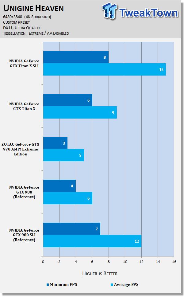 nvidia-geforce-gtx-titan-sli-4k-surround-6480x3840_72
