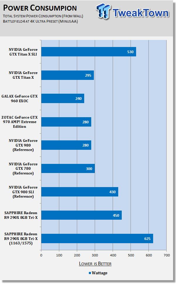 nvidia-geforce-gtx-titan-sli-4k-surround-6480x3840_777
