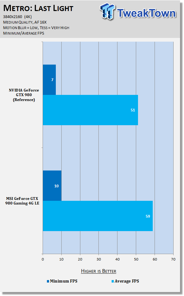 performance-benefit-overclocked-geforce-gtx-980_43