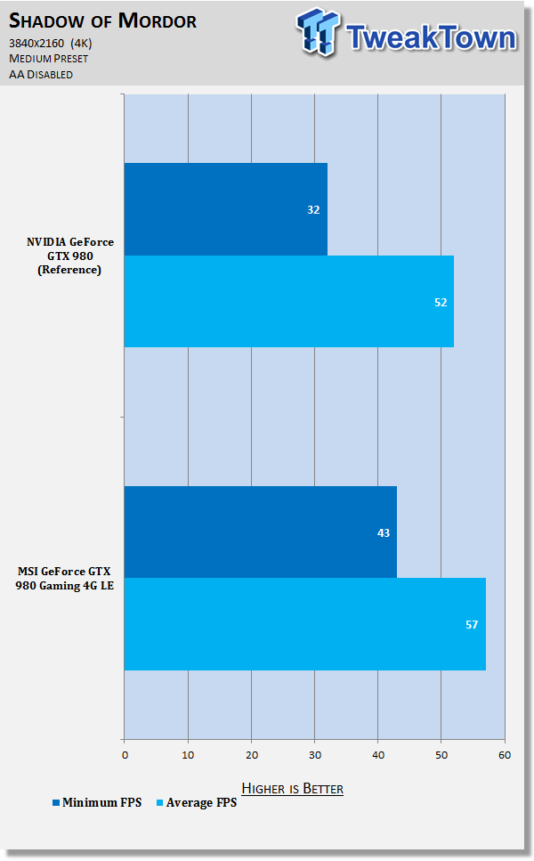 performance-benefit-overclocked-geforce-gtx-980_44