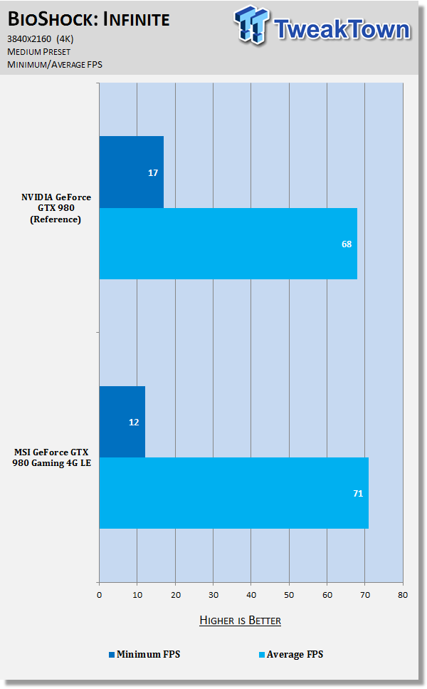 performance-benefit-overclocked-geforce-gtx-980_48