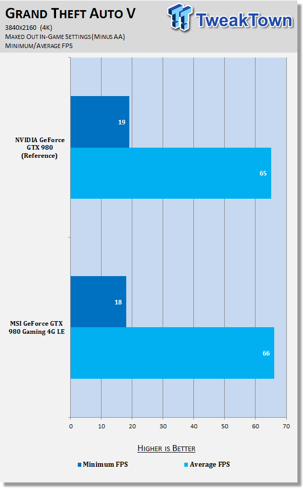 performance-benefit-overclocked-geforce-gtx-980_49