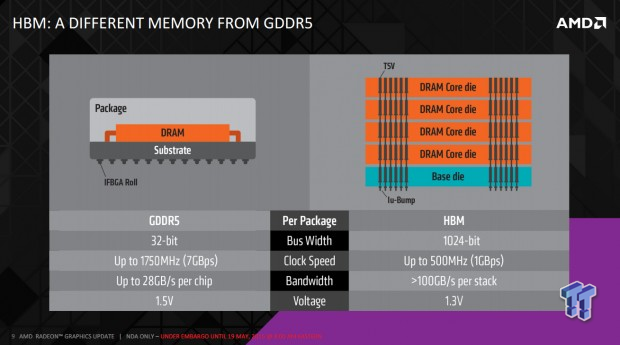 How much VRAM do you really need at 1080p, 1440p and 4K?